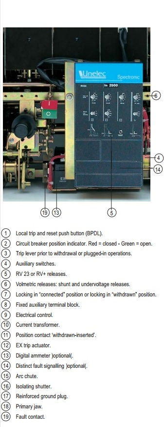 withdrawable circuit breaker p2